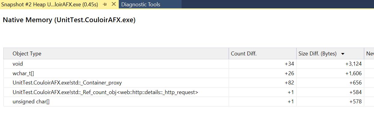 Memory leak? · Issue #659 · microsoft/cpprestsdk · GitHub