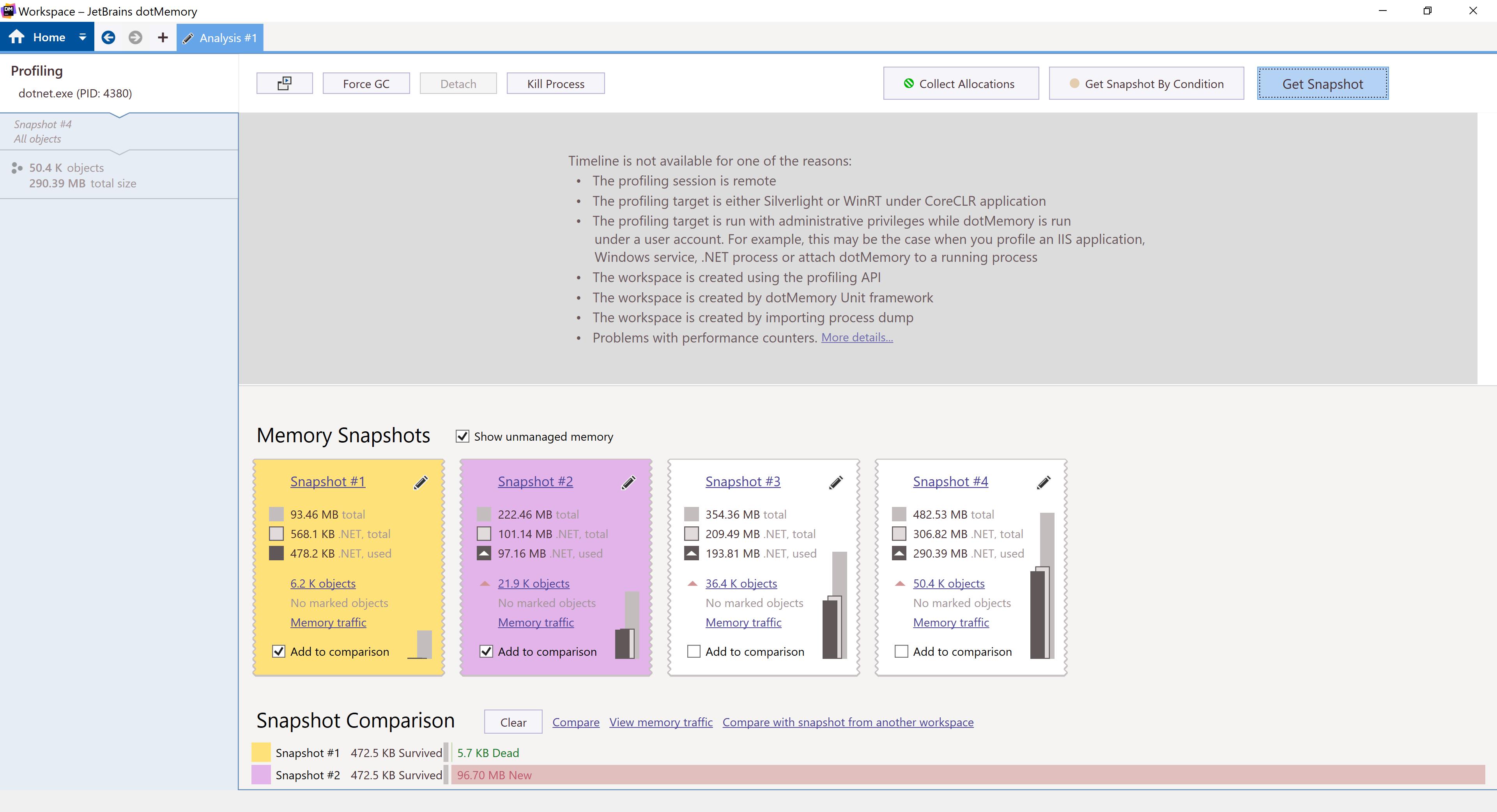 Memory leak in Command ConsolidateBody() in RabbitMQ via RawRabbit