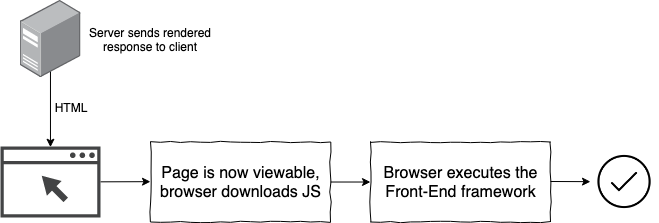 ssr diagram