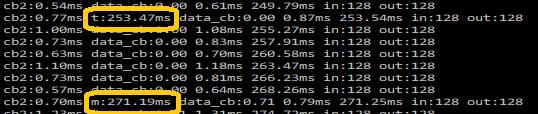 latency2 5ms