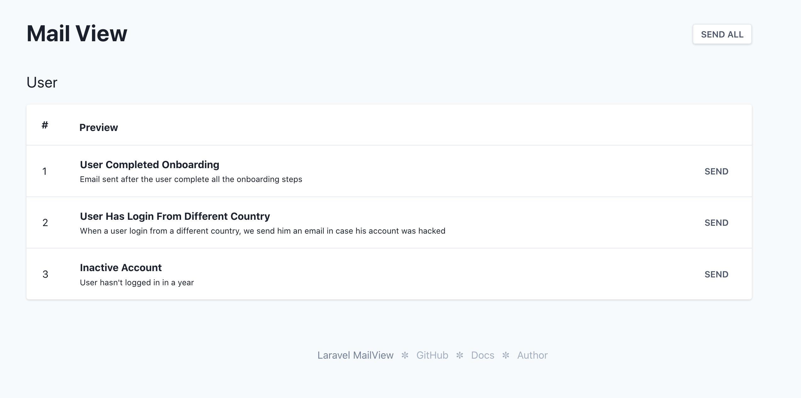MailView list of template screenshot