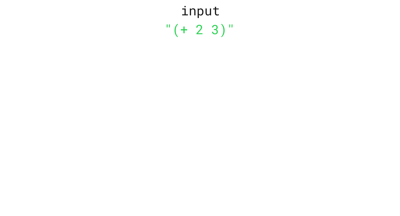 hisp-input-diagram