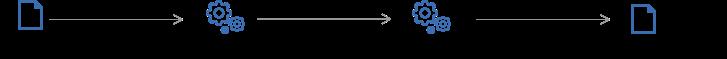 rna-seq-pipeline