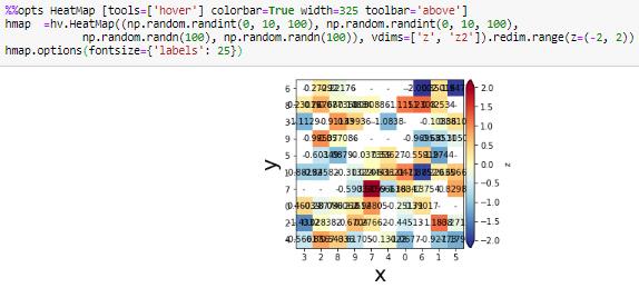 matplotlib backend fontsize labels doesn't affect colorbar label