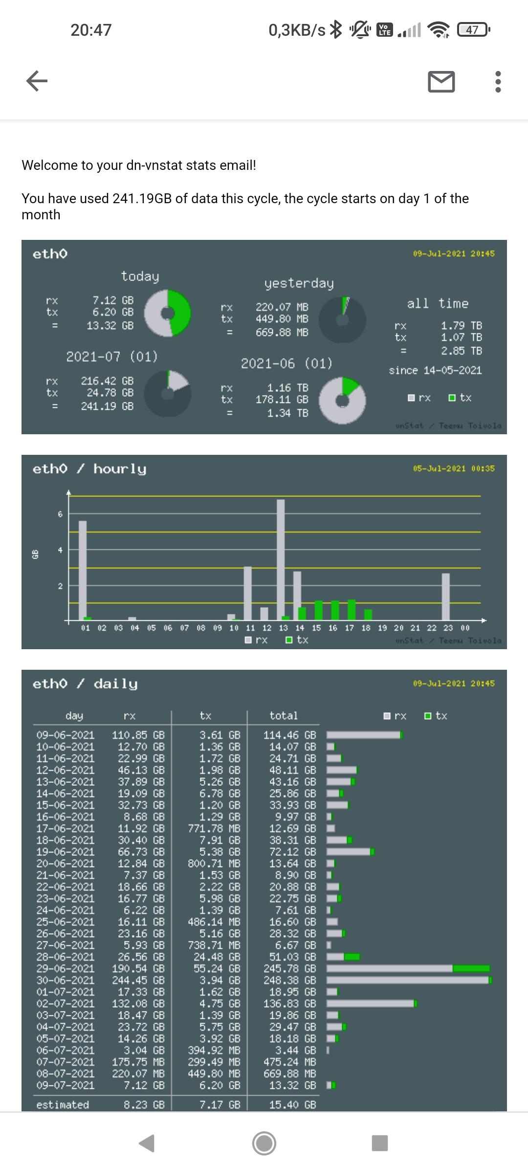 Screenshot_2021-07-09-20-47-18-778_com google android gm