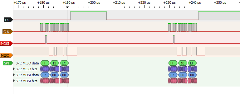 Hspi in slave mode miss interrupt when WIFI is enabled · Issue #5921