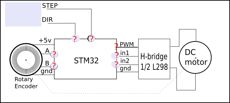 Circuit diagram for motor encoder · Issue #1 · agnunez