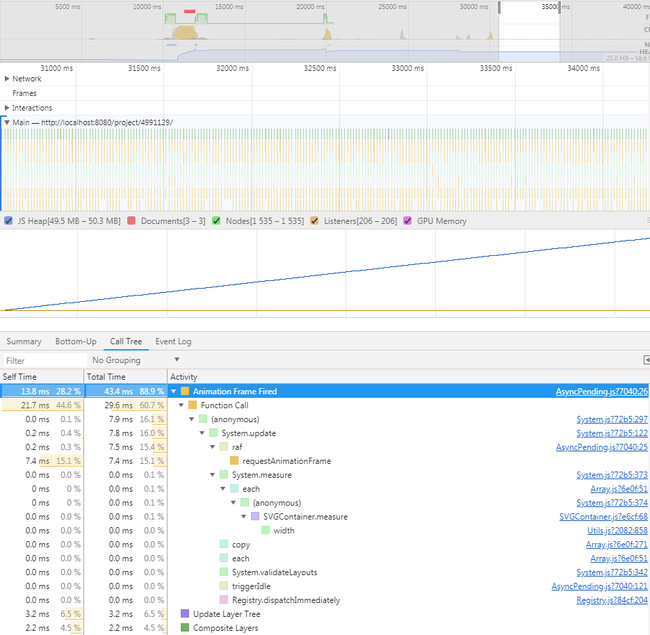 Huge memory usage when using this data and events don't stop
