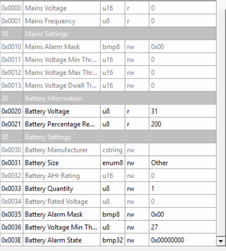 dresden-elektronik - Bountysource