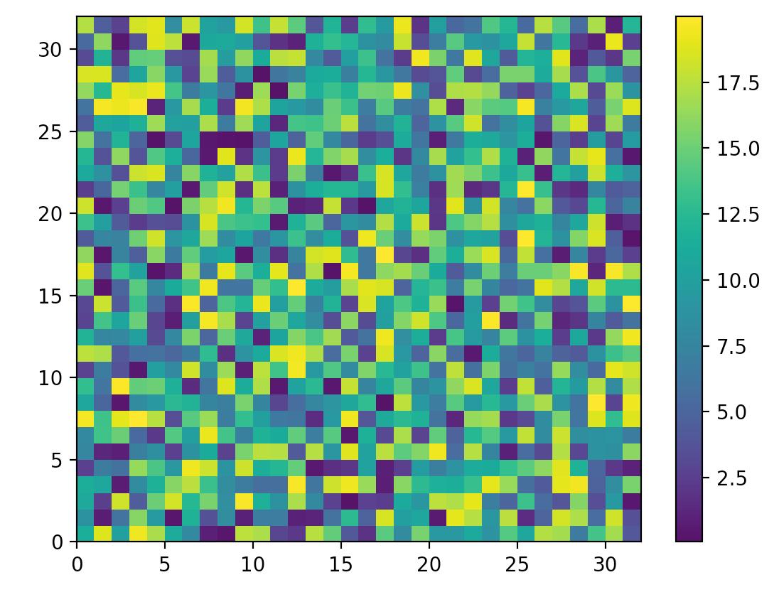 ENH: make default colorbar ticks adjust as nicely as axes