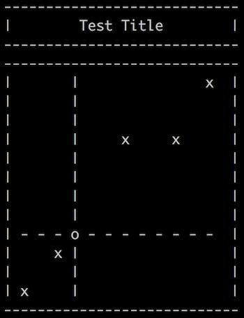 bpl-zero-axes-example