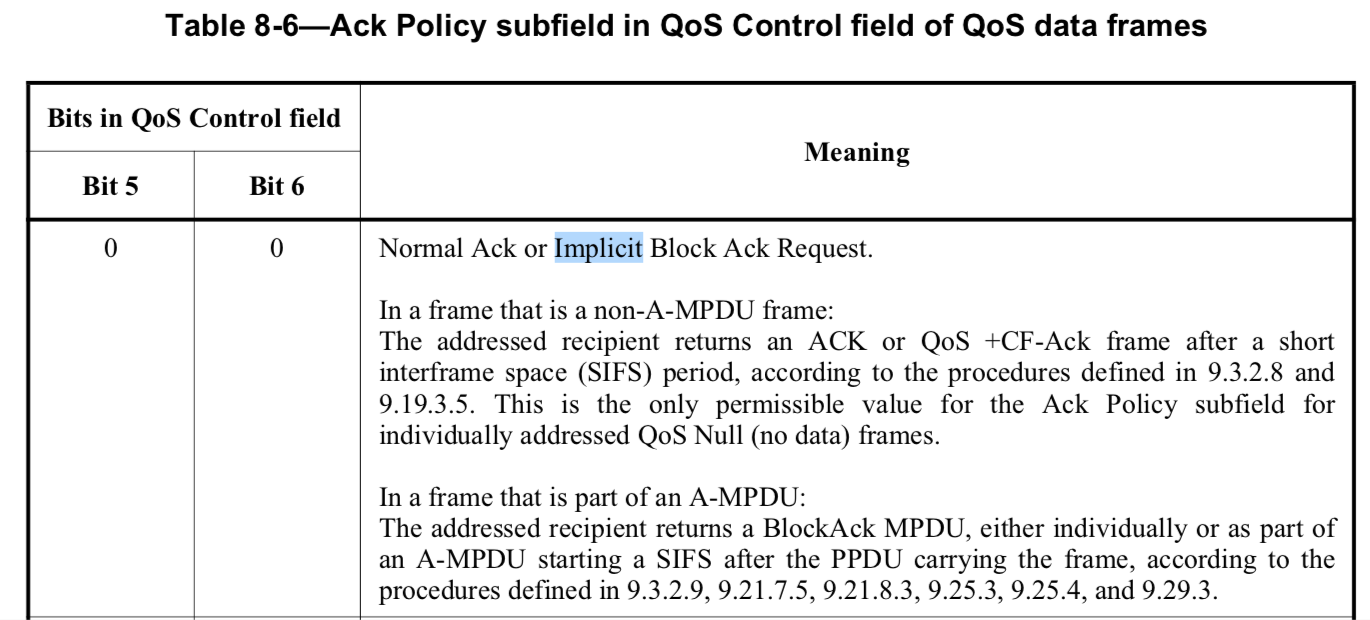 "Client should ""returns an ACK or QoS +CF-Ack frame after a shortinterframe  space (SIFS) period"""