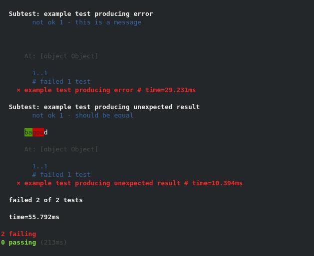 node test.js tap | tap-difflet