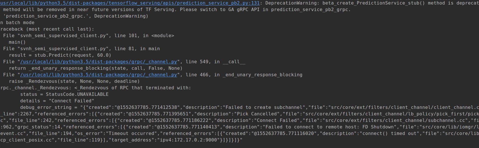 Grpc Hello World Python