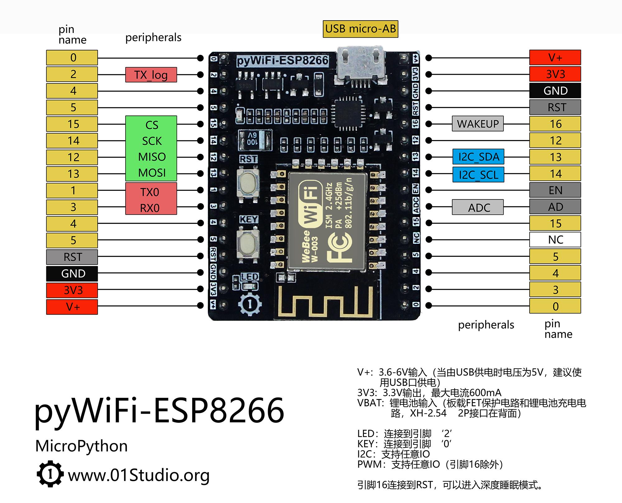 pyWifi-ESP8266_引脚图