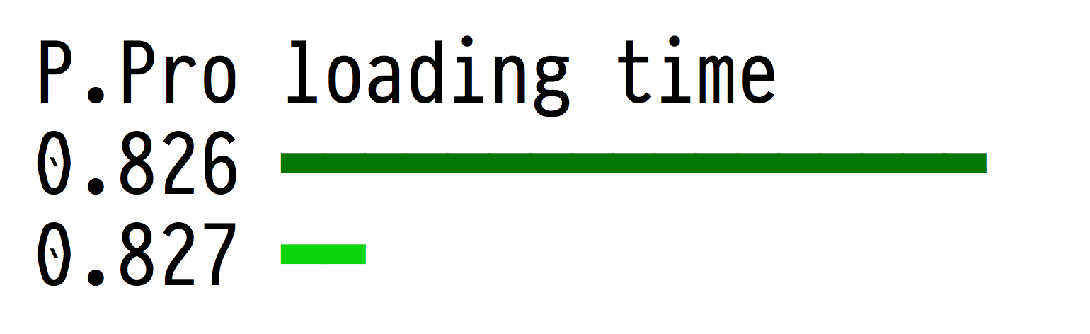 loading_time_0827