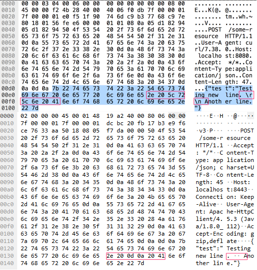 ModSecurity fails to parse request body with special characters when