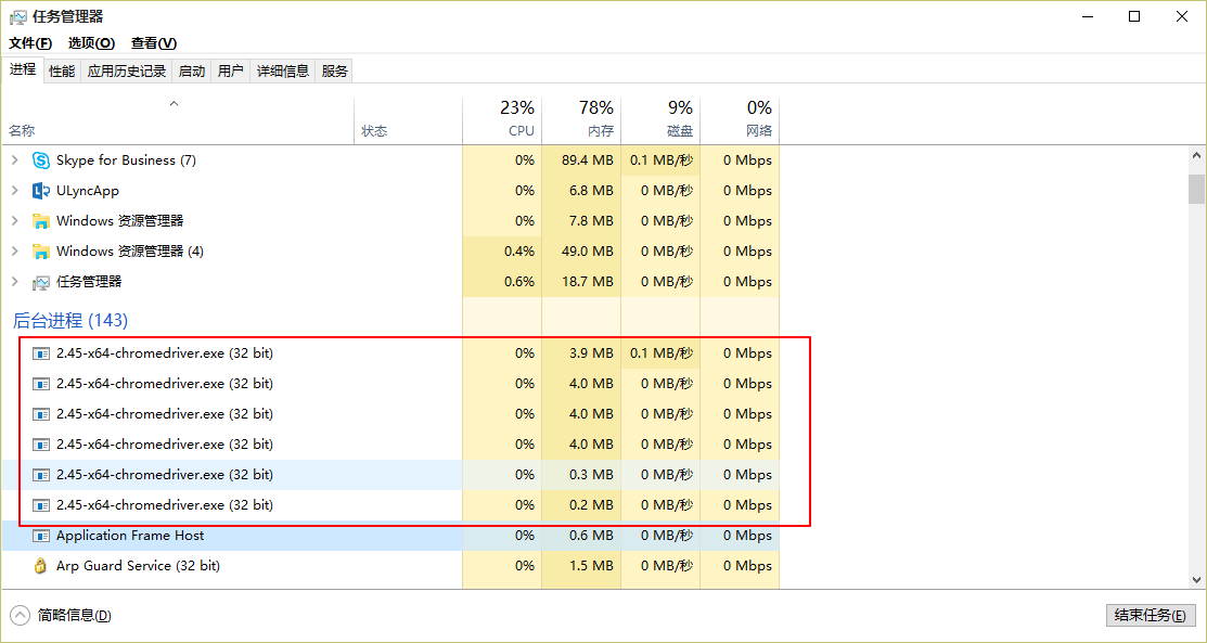 The ChromeDriver process continues to increase without decreasing
