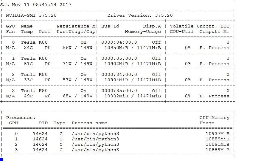 Tensorflow stops training and hanged on GPU randomly - Stack