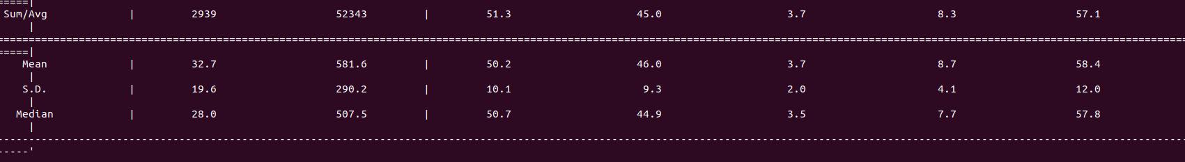 Decoding Results · Issue #626 · espnet/espnet · GitHub