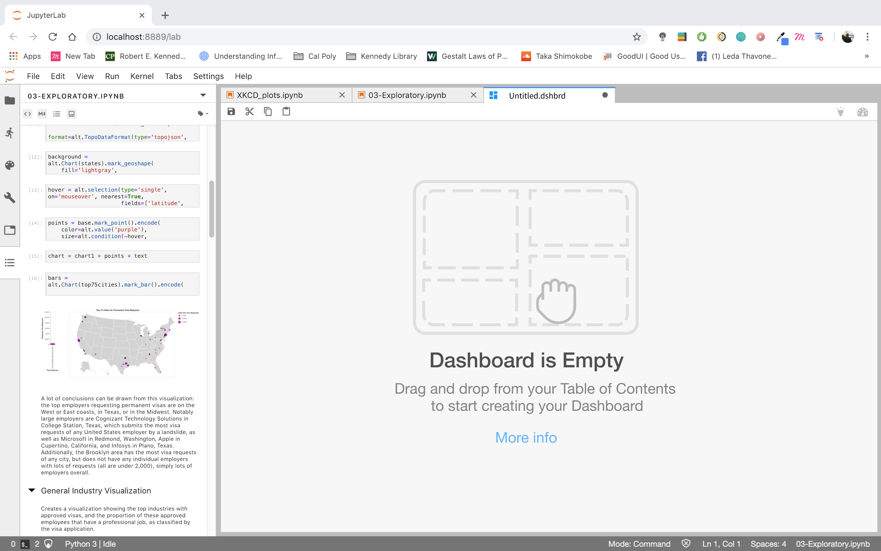 dashboard created - empty state