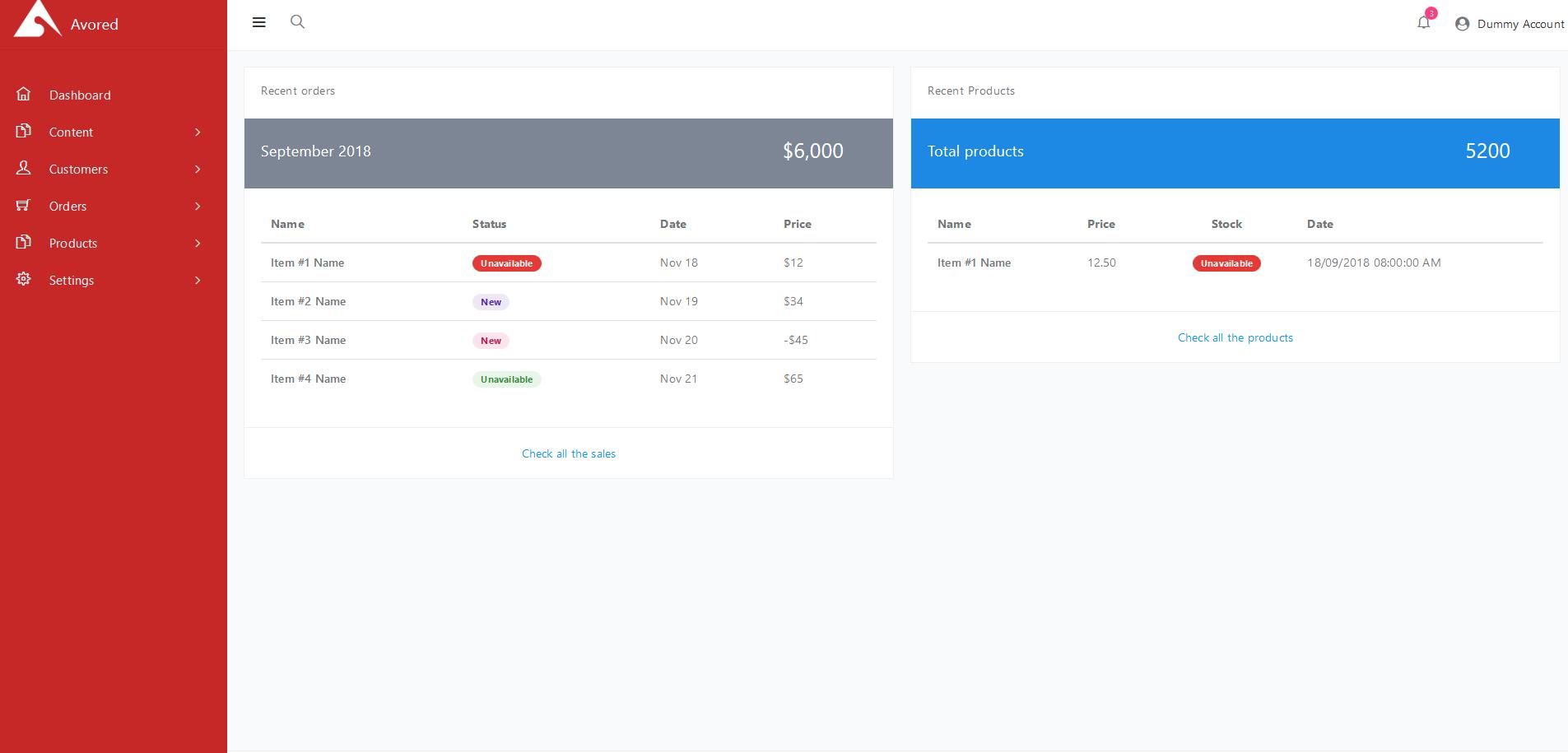 Laravel Open Source Shopping Cart(AvoRed E-Commerce)