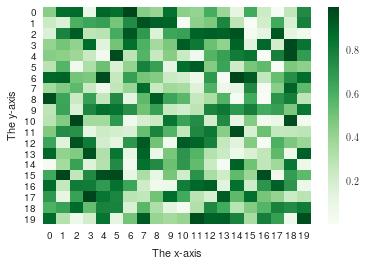 seaborn set() does not control heatmap colorbar ticklabel font