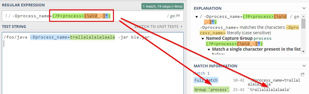 Detecting Java processes by parameter, RegEx in `cmdline