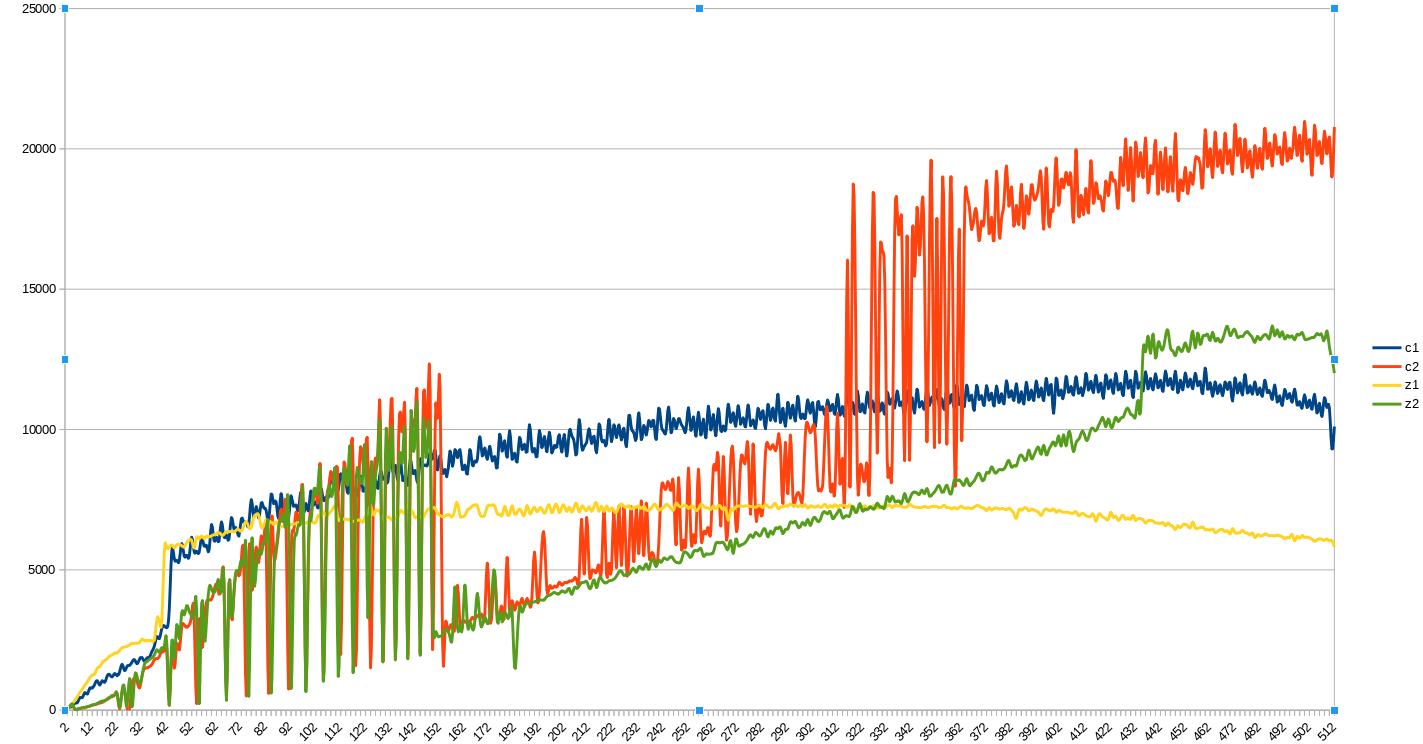 OpenBLAS becomes single-threaded · Issue #1820 · xianyi/OpenBLAS