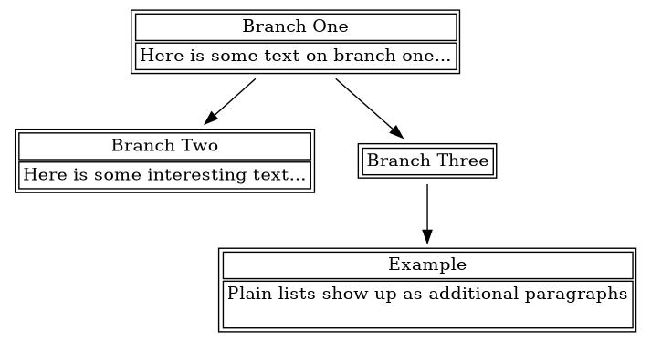 example-7