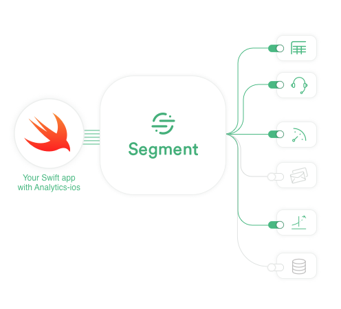 GitHub - segmentio/analytics-swift: The hassle-free way to