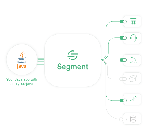 GitHub - segmentio/analytics-java: The hassle-free way to