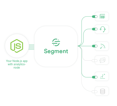 GitHub - segmentio/analytics-node: The hassle-free way to integrate