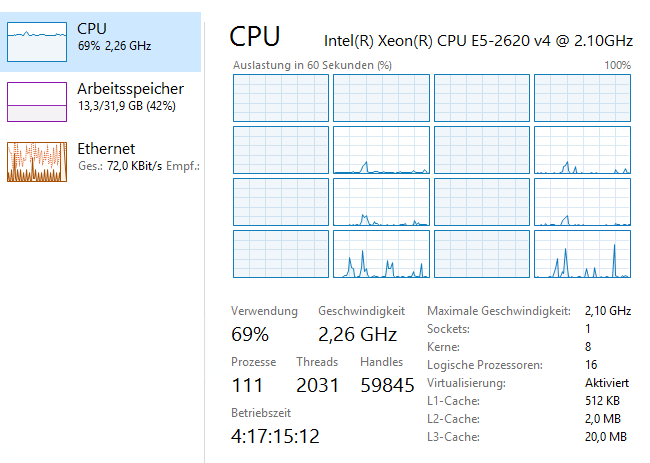 Problem with 2x CPU  Miner only using one CPU  Intel Xeon E5