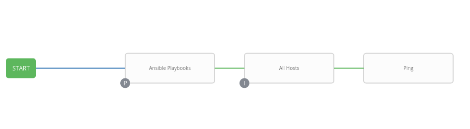 Workflow Template Shows Incorrect Success State Issue 264
