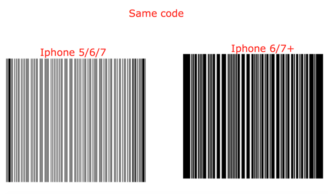 Wrong scale on Iphone 6/7plus · Issue #93 · yeahdongcn