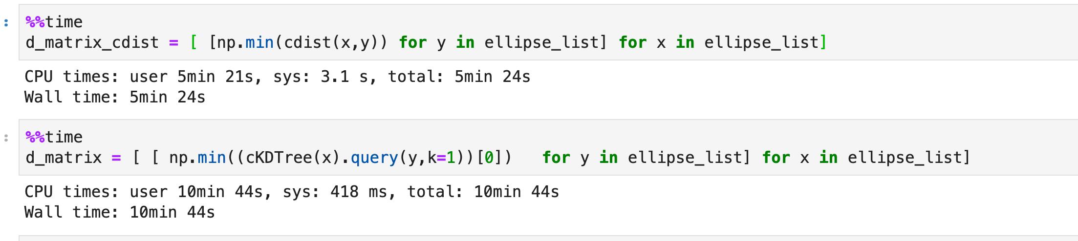 Python3 pip install skimage