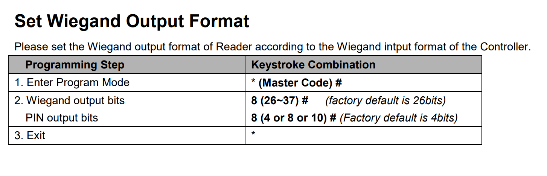 ESP32 wiegand interrupts in IRAM? · Issue #34 · monkeyboard/Wiegand