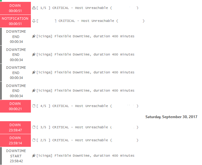 Downtime scheduling is flawed · Issue #5660 · Icinga/icinga2 · GitHub