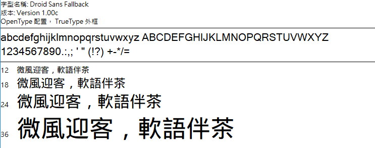 Unable to display UTF-8 (Chinese) with English characters