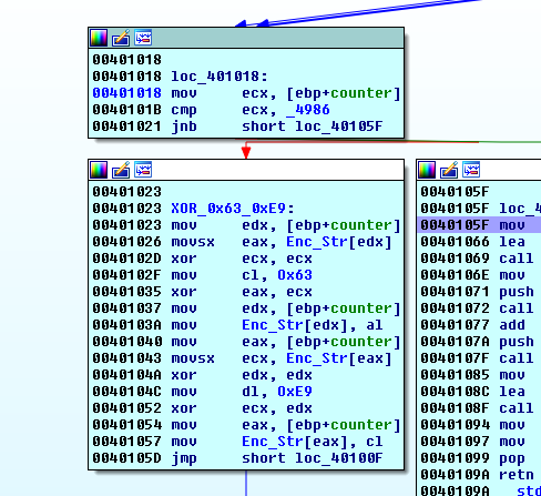 WMIGhost / Wimmie - WMI malware