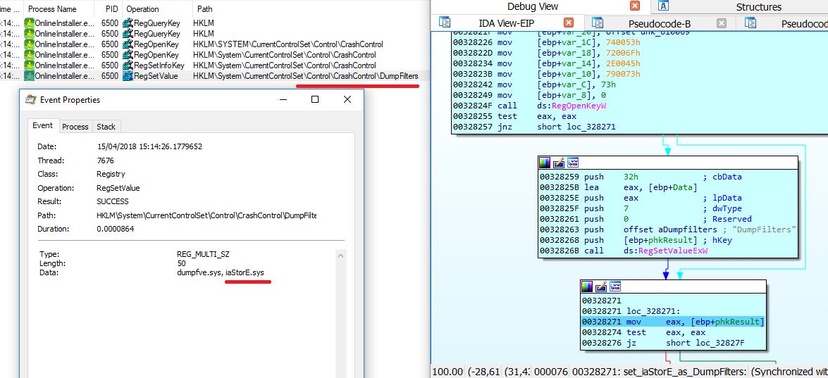 Reversing Bandios/Colony Malware