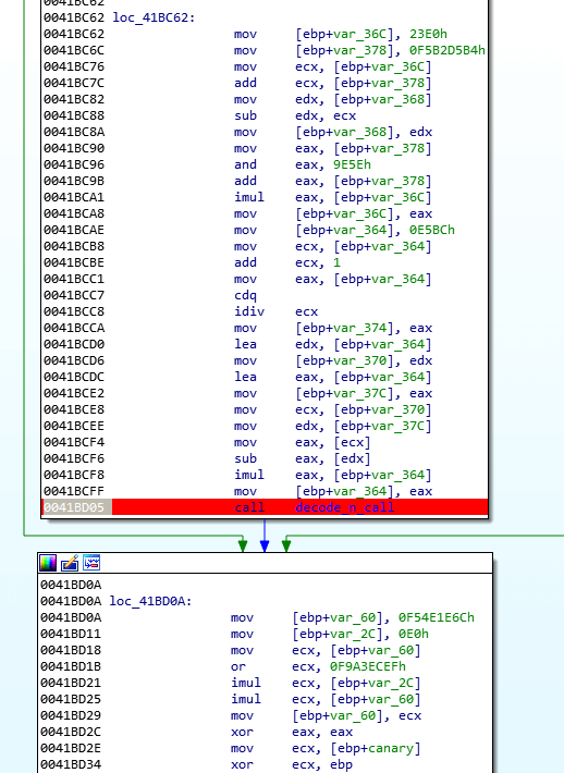 A Brief Overview Of The Ammyy Rat Downloader