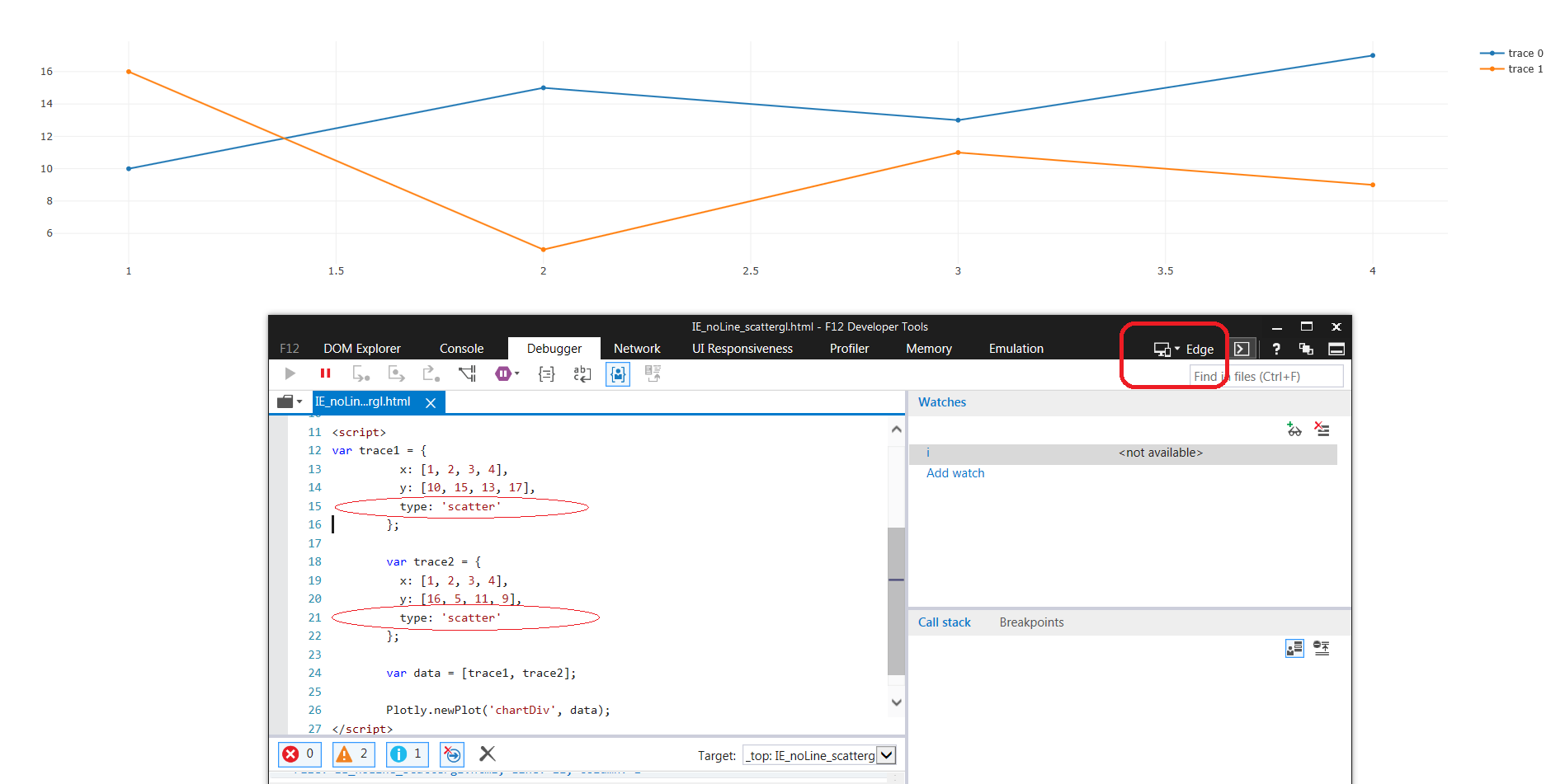 While using IE-Edge, Plotly displays nothing when 'scattergl' is