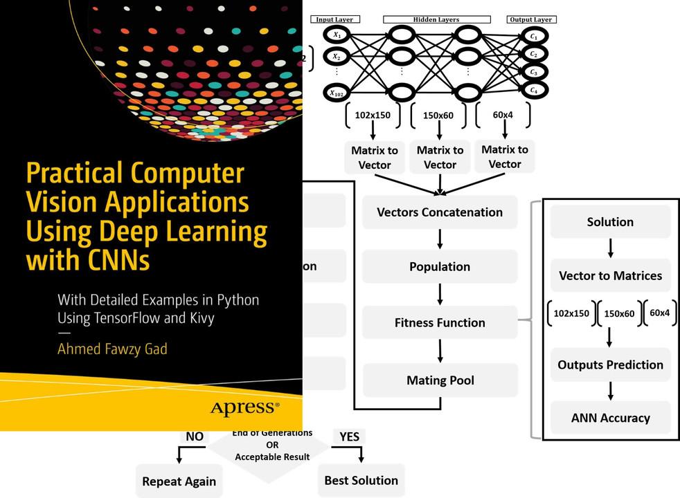 Training Neural Networks using Genetic Algorithm Python
