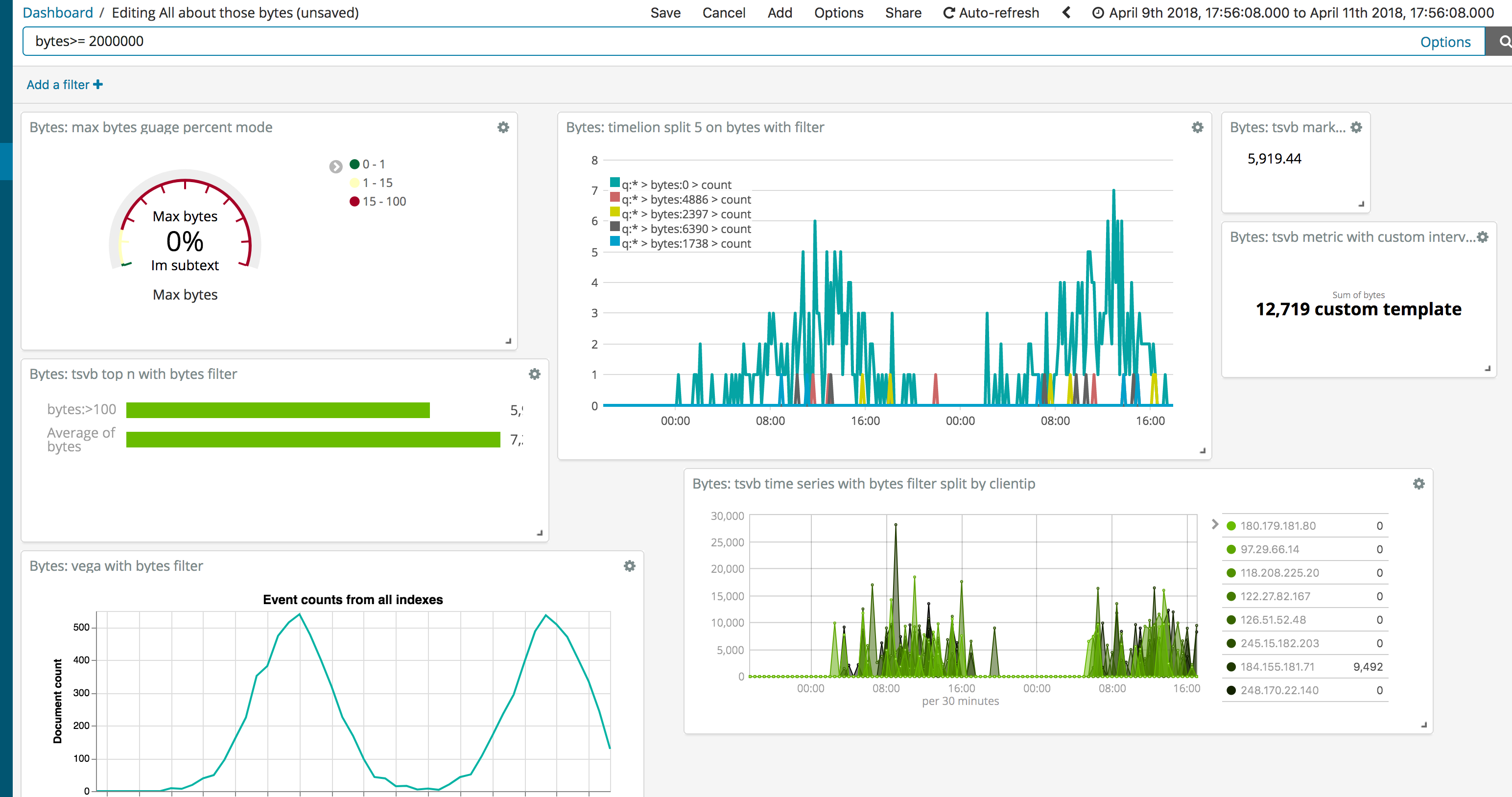 KQL/Kuery support for TSVB, timelion and Vega visualizations · Issue