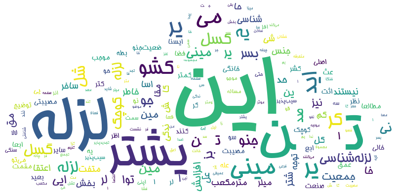 Word Cloud Unicode (multilanguage) Problem · Issue #70