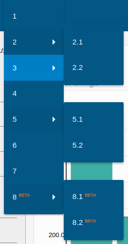 docs(menu): add example of nested menus using dynamic data · Issue
