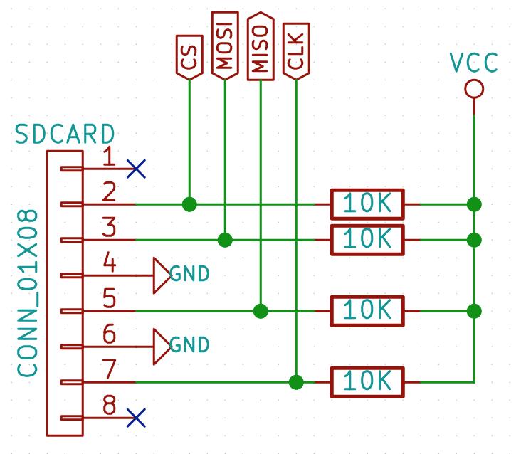 Cant get a MicroSD card to work  · Issue #965 · espressif/esp-idf