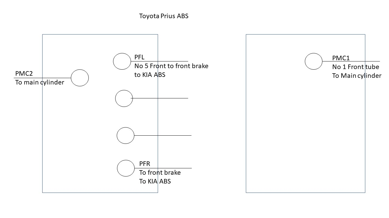 Diagramm Of Tube Ports Pfl Prr Pfr Prl Pmc1 Pmc2 For Toyota Prius Schematic Abs Pinout
